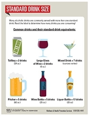 Alcohol Bulletin Board Page Seven