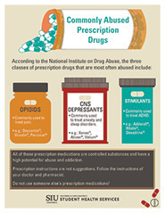 Prescription Drug Abuse Bulletin Board Page Two